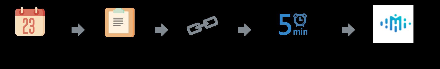 您與個案約定好諮詢時間後,將相關資訊提供給心保視訊,我們會協助您開啟線上諮詢平台,並寄送平台連結。您可以自行將連結轉發給個案,或是由心保視訊將個案加入會議室。在諮詢時間開始前5分鐘即可進入平台做事前準備!